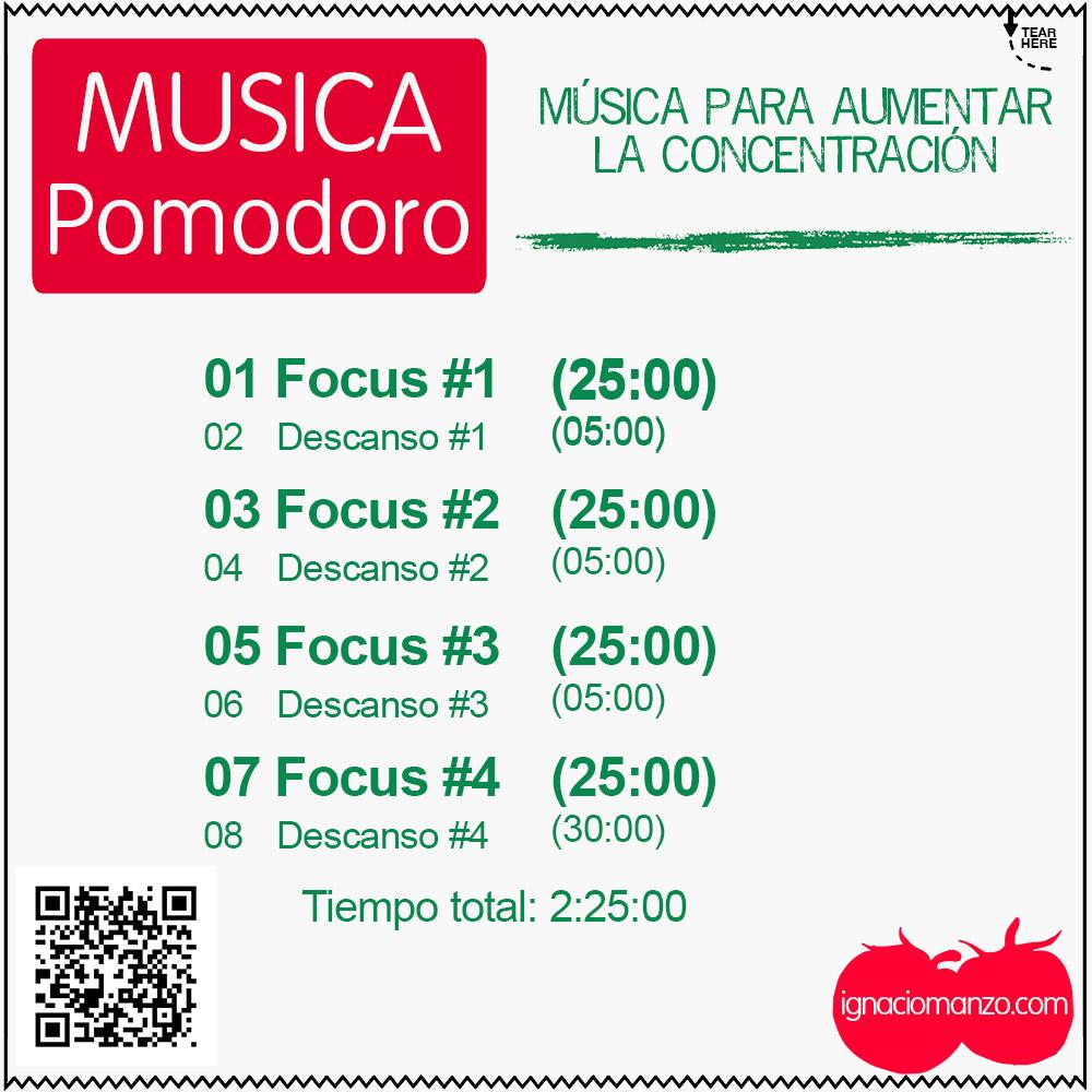 Música Pomodoro | Música para aumentar la concentración
